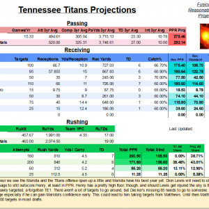 Tennessee8-24